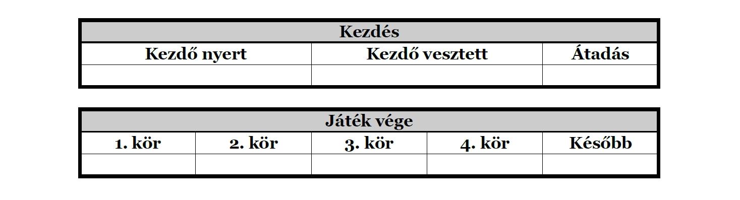 halo 4 mérkőzés statisztika